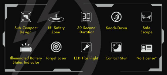 Key Features of the Taser Pulse